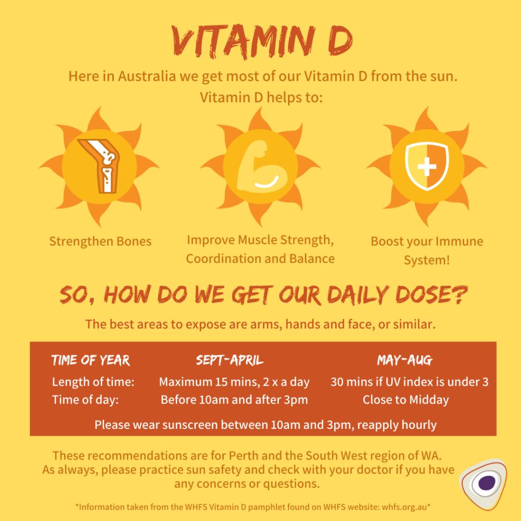 Vitamin D graphic